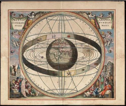 Représentation du monde selon le système de Ptolémée (image Google)