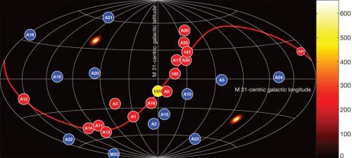 Représentation des galaxies naines autour d'Andromède (image DrEricSimon)