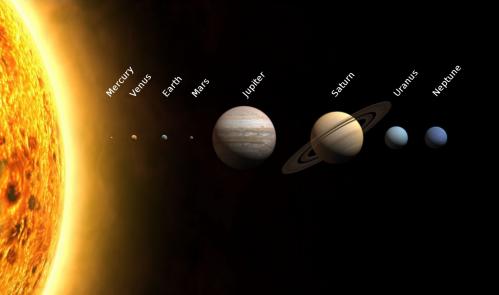 Planètes du système solaire (image Martin Kornmesser)