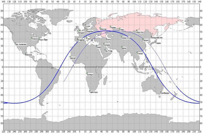 Trajectoire de la sonde Phobos Grunt... (image fournie par Roscosmos)