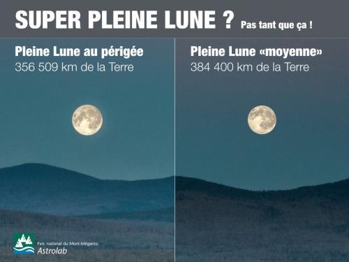 Représentation d'une Super-Lune (image Astrolab)