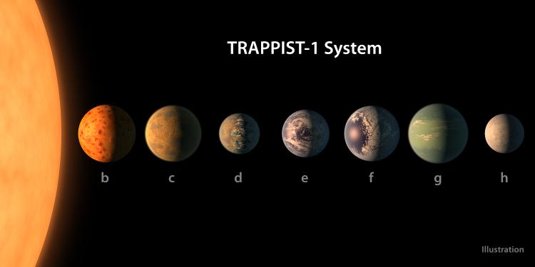 Vue d'artiste du système extrasolaire Trappist-1 (image NASA)