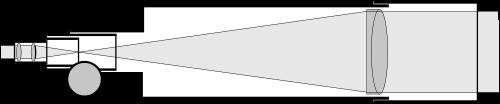 Schéma d'une lunette (image Google)